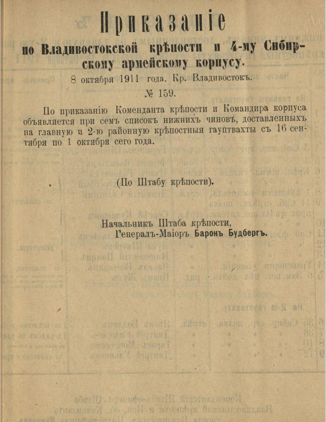 8 октября 1911 года. Крепость Владивосток.